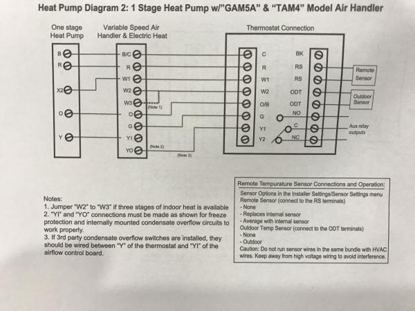Wiring Diagram For Trane Thermostat