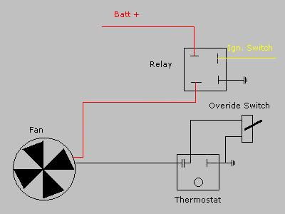 Wiring Diagram Ref  Wiring Diagrams Thermostatmechanical