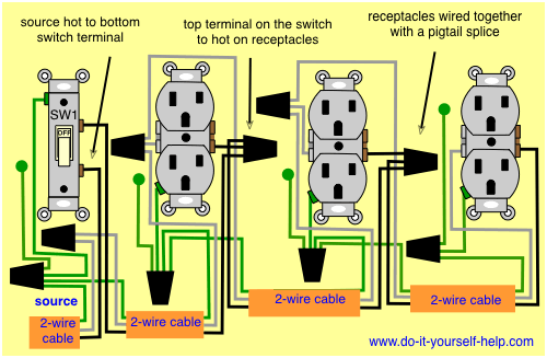 Switch Controlled Outlet Diagram