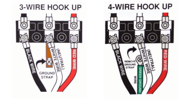 How To Hook Up A 4 Prong Dryer Cord