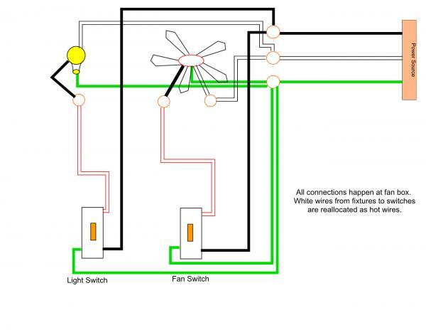 Wiring Fan Wall Switch