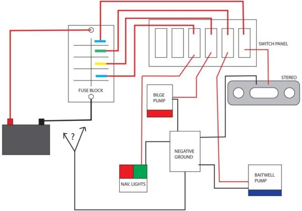 Wiring Switch Panel Boat