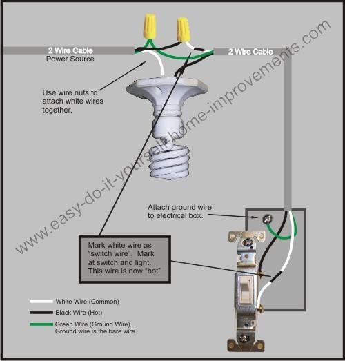 Xlight Switch Wiring Diagram Pagespeed Ic Zpvewnsi Single Pole