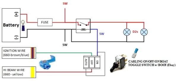 Awesome Yamaha 350 Quad Wiring Diagram Wiring Diagram Wiring 101 Akebretraxxcnl