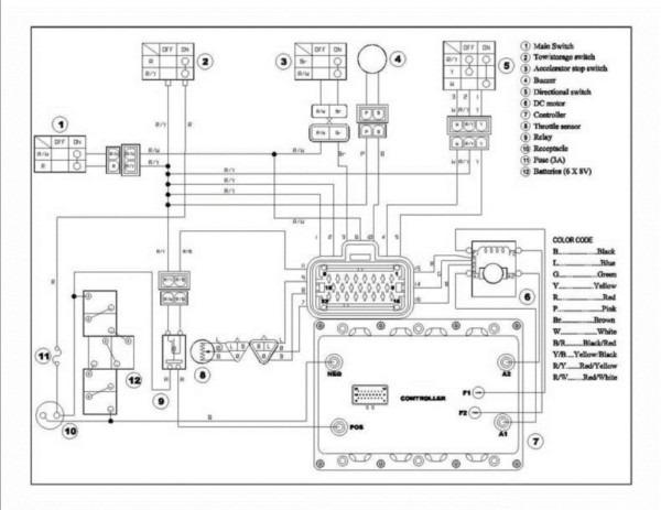 Yamaha G19e Golf Cart Wiring Diagram
