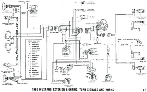 1967 Mustang Ignition Switch Wiring Diagram – Michaelhannan Co