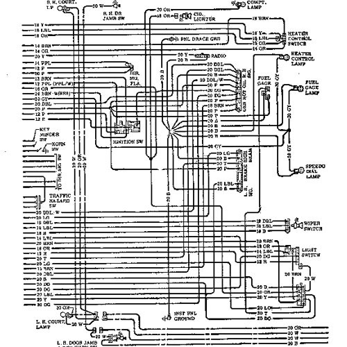 Tremendous 1971 Chevelle Wiring Diagram Pdf Wiring Digital Resources Indicompassionincorg