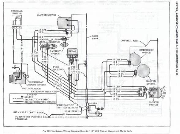 Diagram 1964 Chevelle Horn Wiring Diagram Full Version Hd Quality Wiring Diagram Pvdiagramxbowes Ufficiestudi It