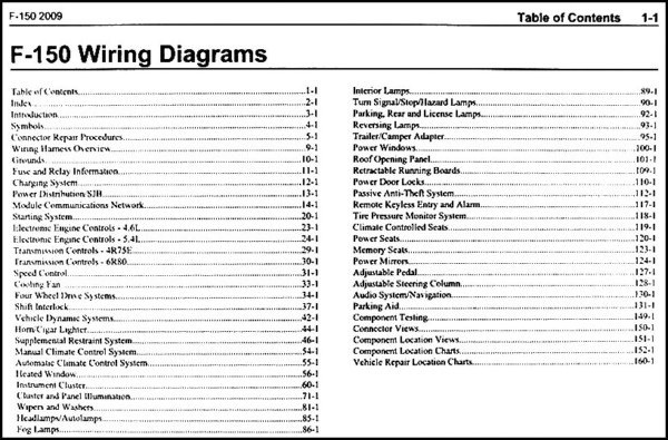 1992 Ford F 150 Radio Wiring Diagram