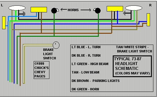 chevy s10 wire harness diagram