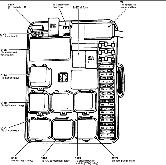 1995 Isuzu Trooper Fuse Box