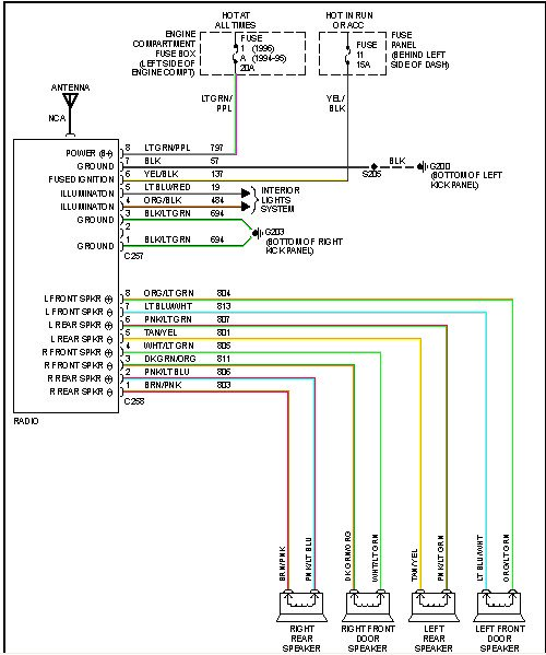 98 f150 radio wiring diagram  wiring diagram cyclecentral