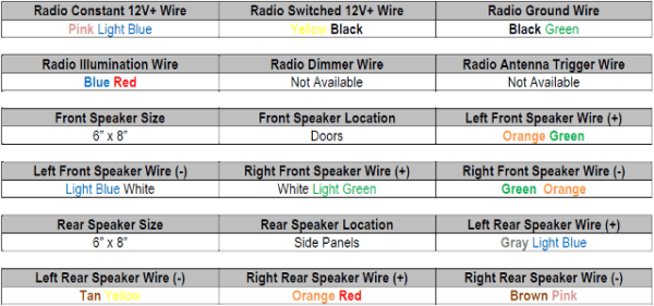 1997 Ford F350 Radio Wiring Diagram