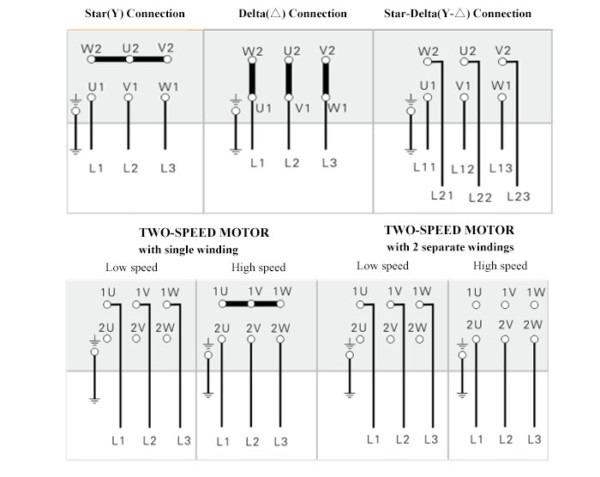 1 Hp (0 75kw) 3 Phase 4 Pole Ac Induction Motor
