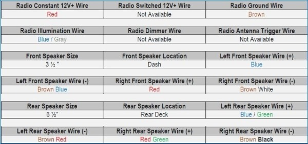 2000 Vw Passat Radio Wiring Diagram