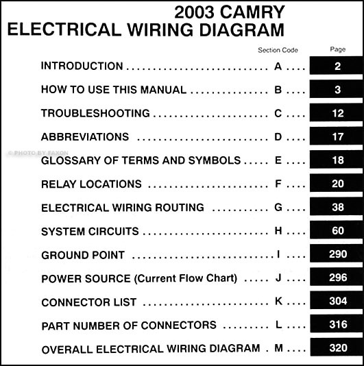 2004 Toyota Camry Wiring Diagram