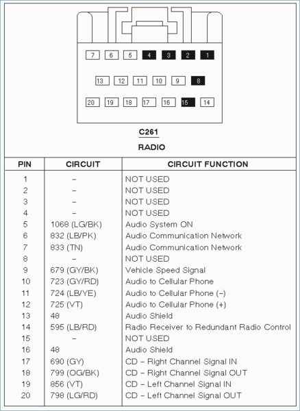 2004 F150 Radio Wire Diagram