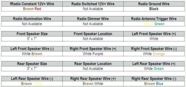 2005 Ford Focus Audio Wiring Diagram Radio Best Image
