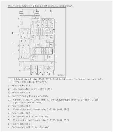 2011 Volkswagen Jetta 2 5 Engine Fuse Diagram