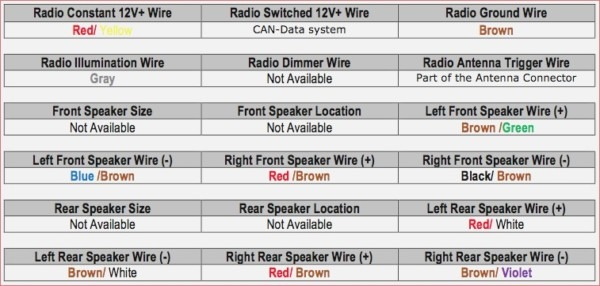 2016 Vw Jetta Radio Wiring Diagram