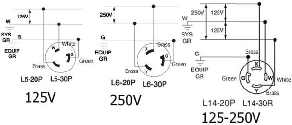 20 Amp Generator Plug Wiring Diagram