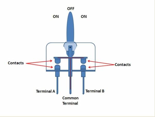 3 Rocker Wiring Diagram