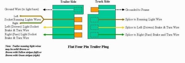 4 Flat Wire Diagram