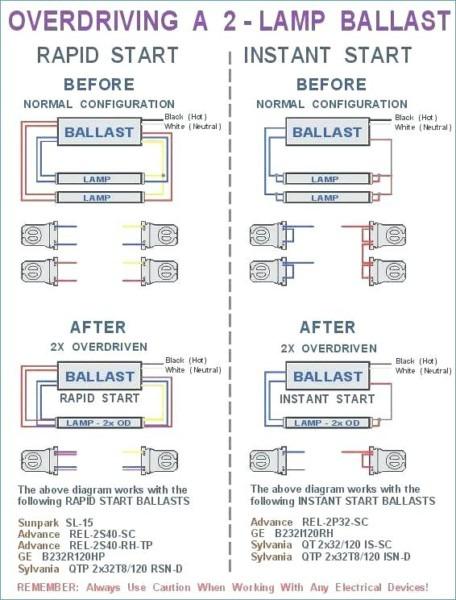 4 Lamp T5 Ballast Wiring Diagram  Lamp T Wiring Diagram on l3 wiring diagram, t56 wiring diagram, d2 wiring diagram, o2 wiring diagram, 240v ballast wiring diagram, lithonia lighting wiring diagram, rapid start ballast wiring diagram, a2 wiring diagram, t8 wiring diagram, two light wiring diagram, 3 lamp ballast wiring diagram, t35 wiring diagram, led wiring diagram, electronic ballast wiring diagram, t1 wiring diagram, t12 wiring diagram, e1 wiring diagram, g6 wiring diagram, marine inverter wiring diagram, h4 wiring diagram,