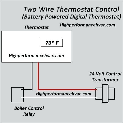 5 Wire Thermostat Wiring Two Wire Thermostat Control Honeywell 5