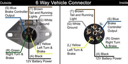 6 Pin Trailer Plug Wiring Diagram Way Diagrams