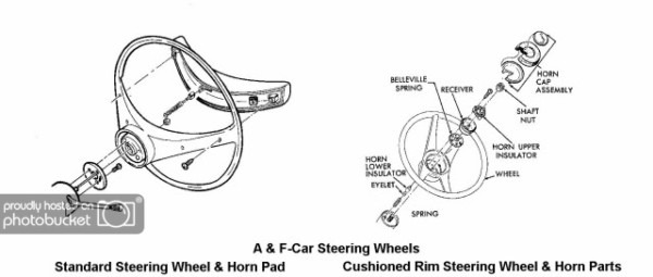 Horn For Truck Wiring Diagram - Wiring Diagram