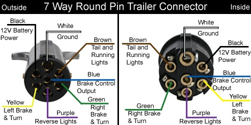 7 Round Trailer Connector Wiring Harness Diagram