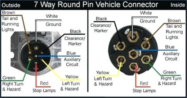 7 Way Connector Diagram