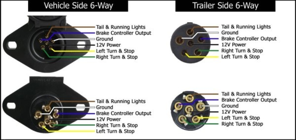 How To Wire Trailer Light Plug