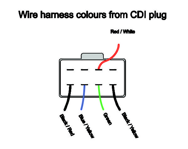 Diagram 4 Pin Cdi Wiring Diagram Full Version Hd Quality Wiring Diagram Flow Diagrams Discoclassic It