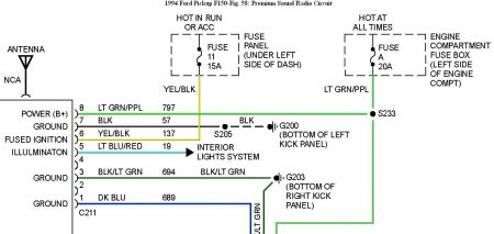97 Ford F 150 Stereo Wiring Diagram