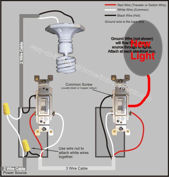 Adding Light To Existing 3