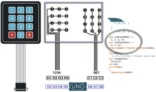 Arduino With Keypad Tutorial