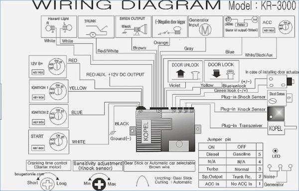 Audiovox Alarm Wiring Diagram Car Of Audiovox Car Alarm Wiring