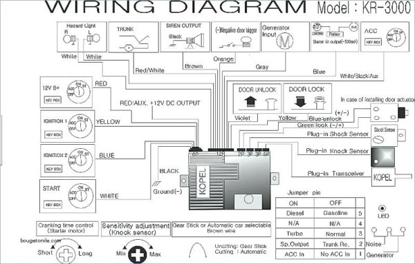 Audiovox Prestige Car Alarm Wiring Diagram For – Michaelhannan Co