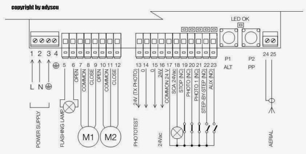 faac photocell wiring diagram Photocell Wiring Directions at Faac Photocell Wiring Diagram