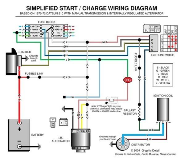 Vehicle Wiring Standards
