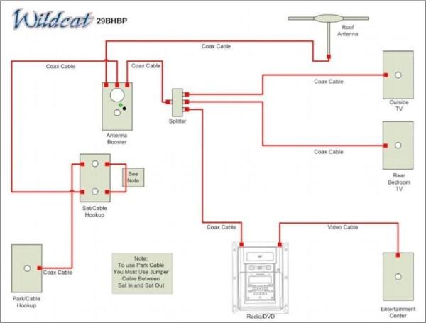 Av Wiring Diagram