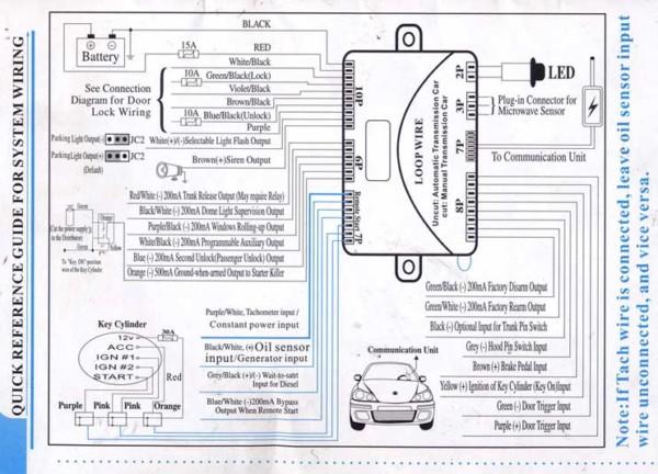 Basic Car Alarm Diagram