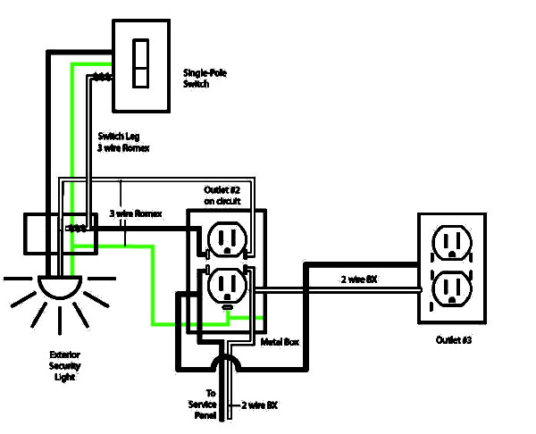 Basic Home Wiring Outlet