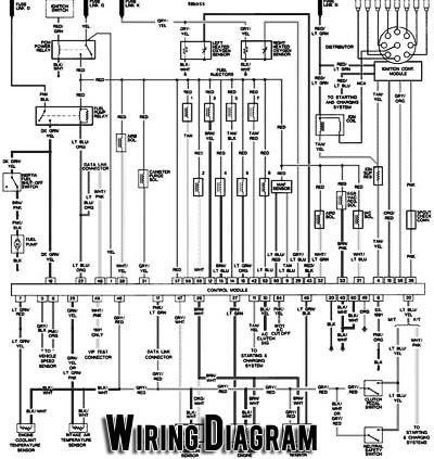 Basic Vehicle Wiring Diagram