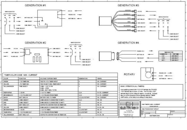Tracker Wiring Diagram
