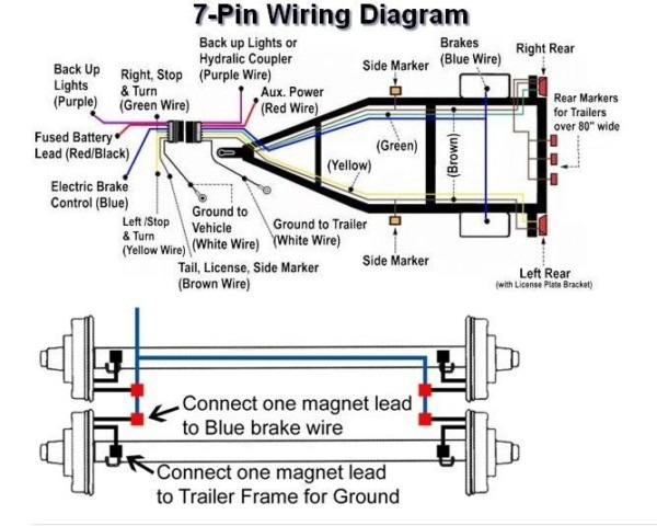 Boat Trailer Wiring Diagram Electric Brakes