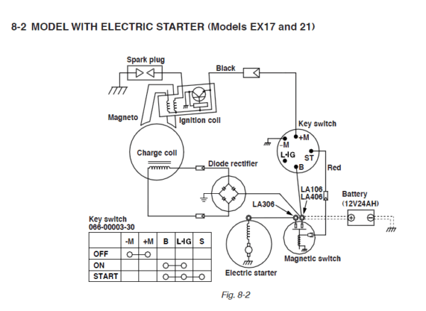 Vanguard Trailer Wiring Diagram    Wiring Diagram