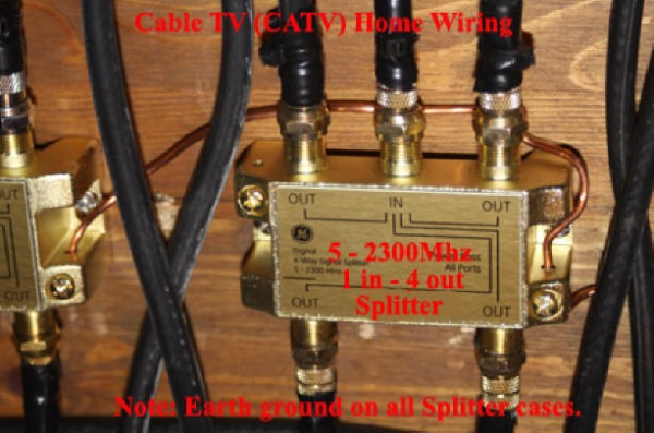 Cable Tv (catv) Home Wiring